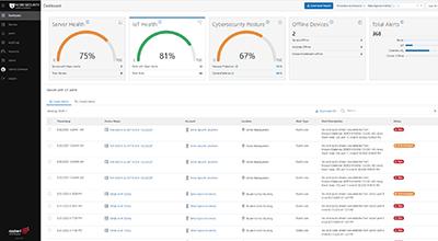 Razberi Monitor 3.0 Dashboard 400x220